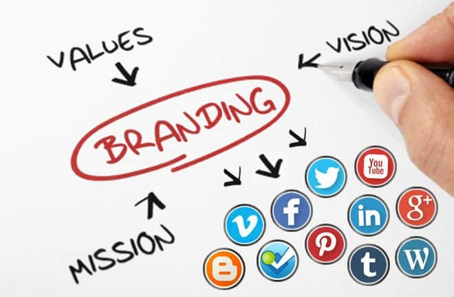 What does your branding say about you?