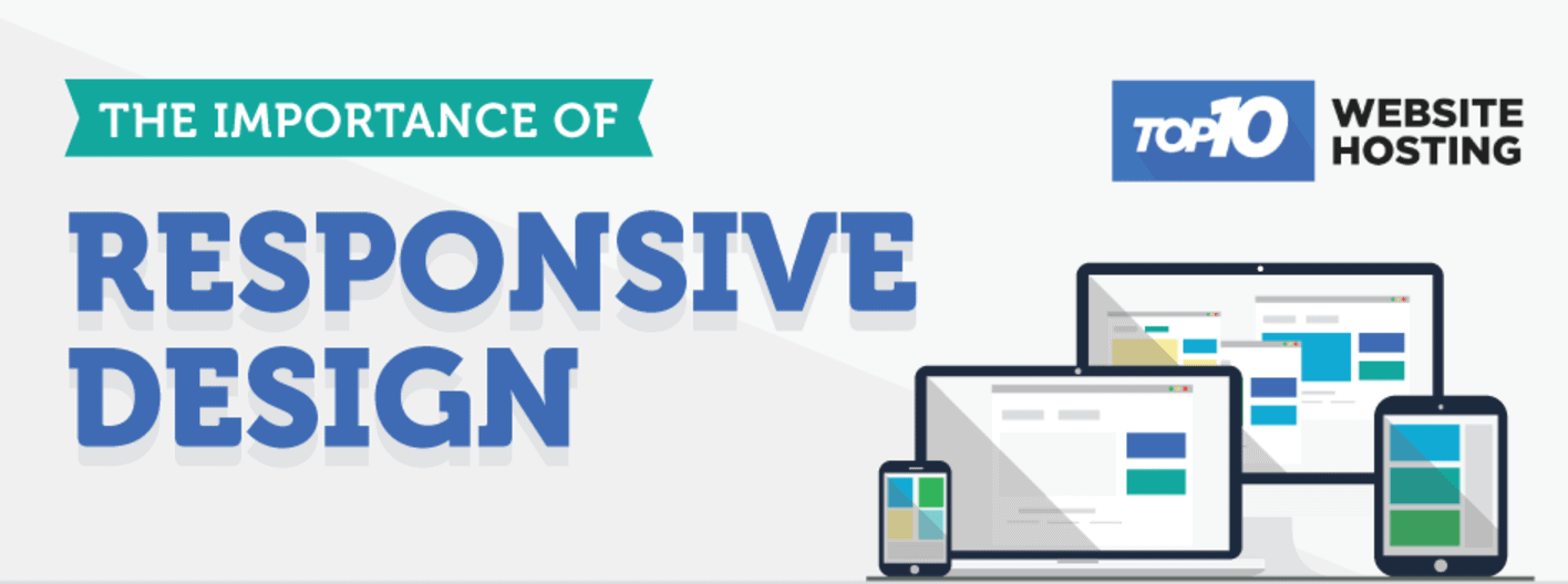 Gain More Customers With a Responsive Website